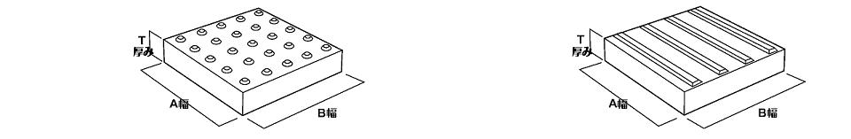 点字ブロック説明図